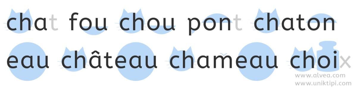 La lecture visuelle avec Unik et Tipi : Des images pour lire facilement les sons ou, ch, en, au, eau, é, è, oi, on, eu, …